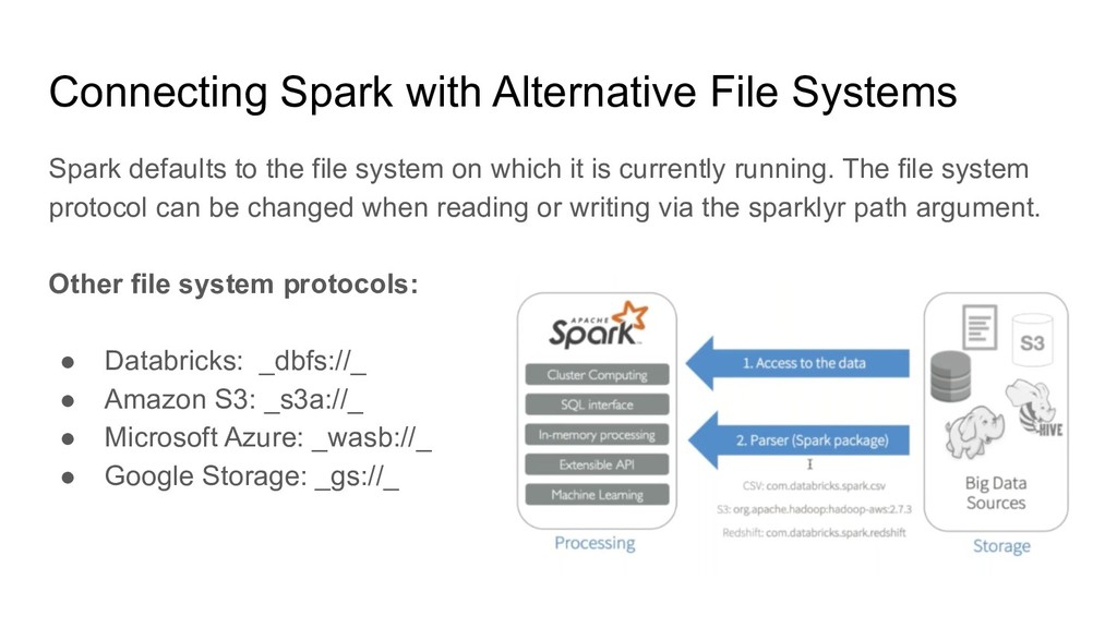 Connecting Spark with Alternative File Systems ...