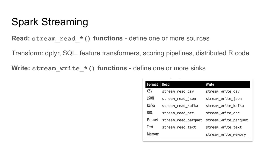 Spark Streaming Read: stream_read_*() functions...