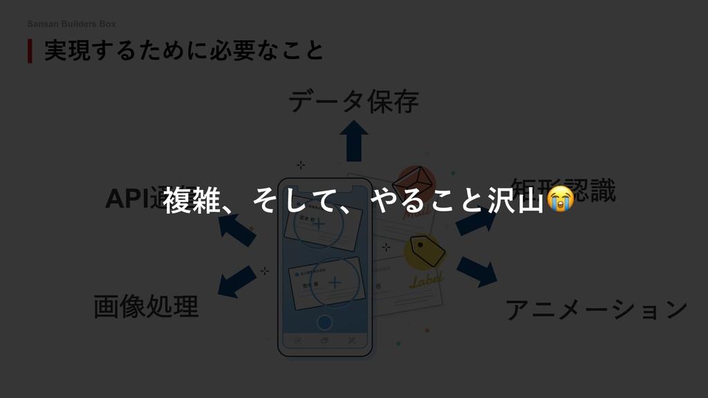 Sansan Builders Box API通信 画像処理 矩形認識 データ保存 アニメーシ...
