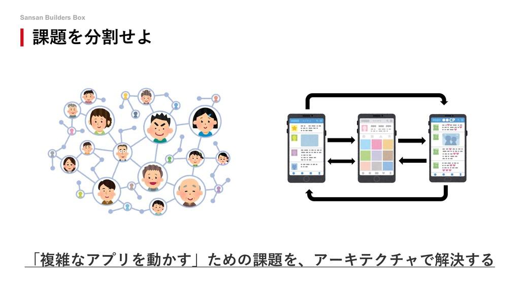 Sansan Builders Box 課題を分割せよ 「複雑なアプリを動かす」ための課題を、...