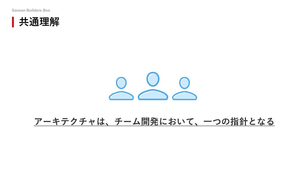 Sansan Builders Box 共通理解 アーキテクチャは、チーム開発において、⼀つの...