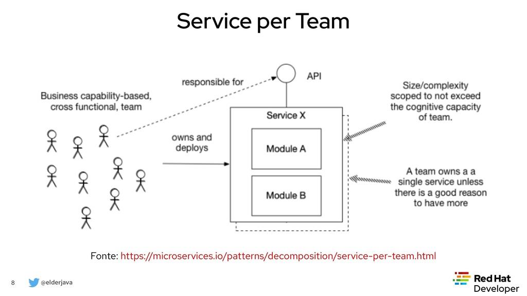 @elderjava 8 Service per Team Fonte: https://mi...