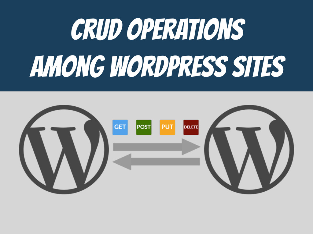 CrUD Operations  Among WordPress SITES