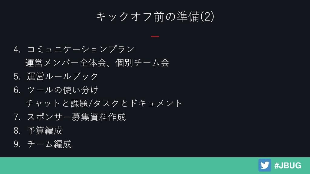 4. コミュニケーションプラン 運営メンバー全体会、個別チーム会 5. 運営ルールブック 6....
