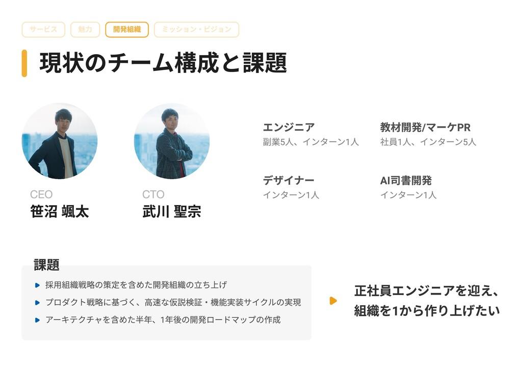 現状のチーム構成と課題 サービス 魅力 開発組織 ミッション・ビジョン CEO 笹沼 颯太 C...