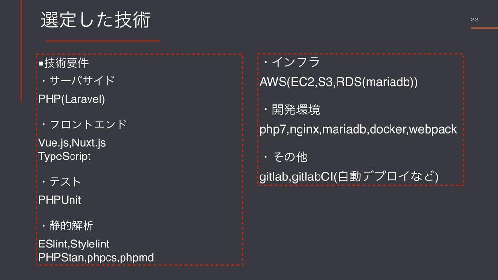 ϑϩϯτΤϯυ αʔόαΠυ શମߏ(ࣗࣾαʔϏεOREIO) Gitlab CI ςετɾ...