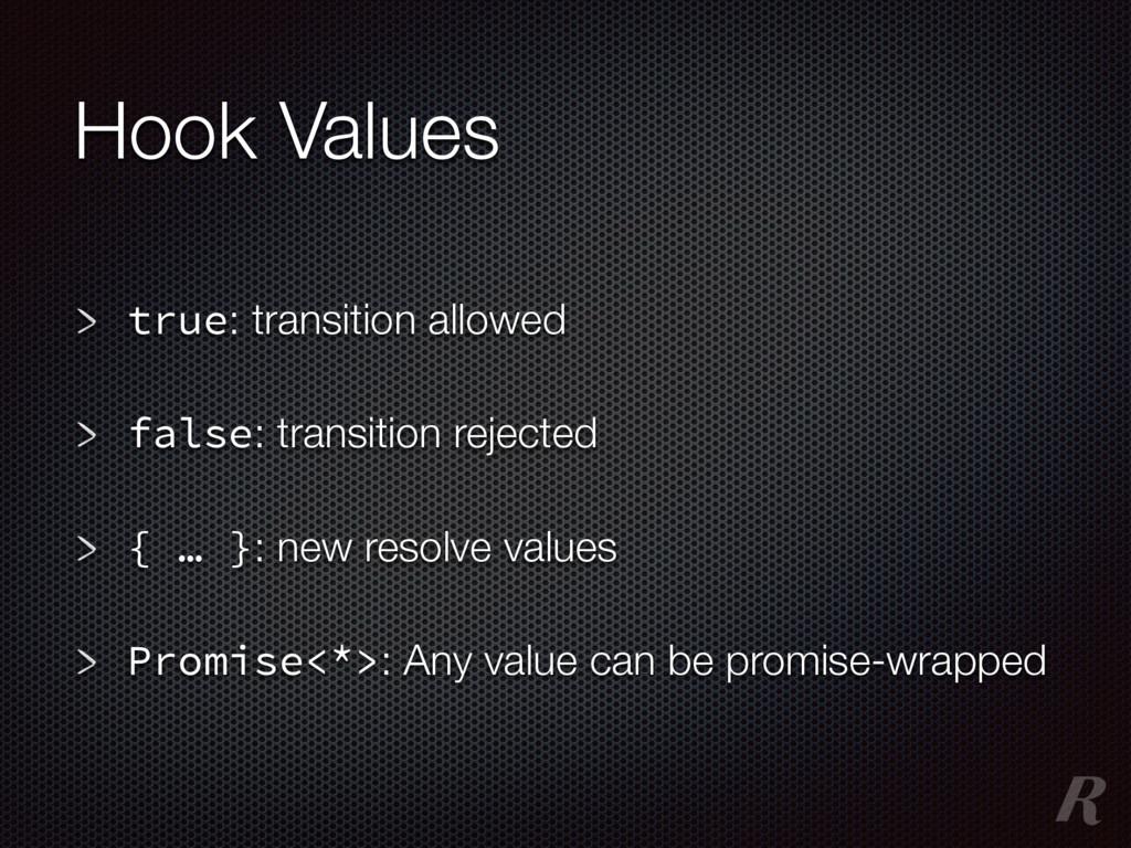 Hook Values true: transition allowed false: tra...