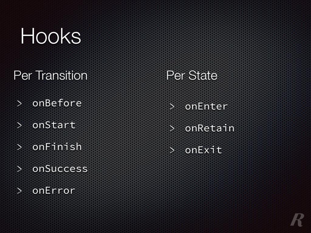 Hooks onBefore onStart onFinish onSuccess onErr...