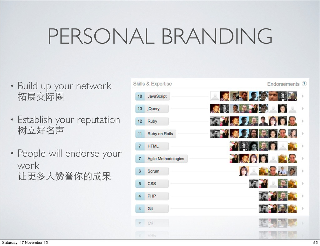 PERSONAL BRANDING • Build up your network 拓展交际圈...