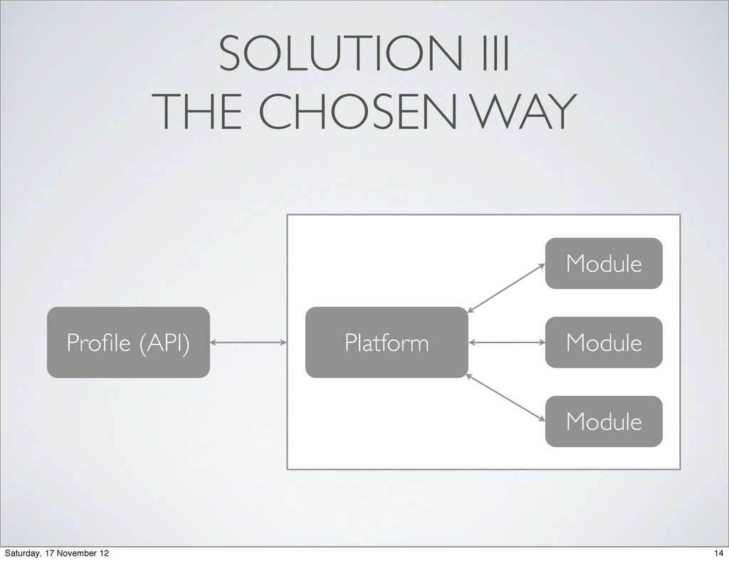 SOLUTION III THE CHOSEN WAY Profile (API) Platfo...