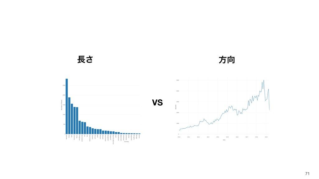 71 ͞ ํ VS
