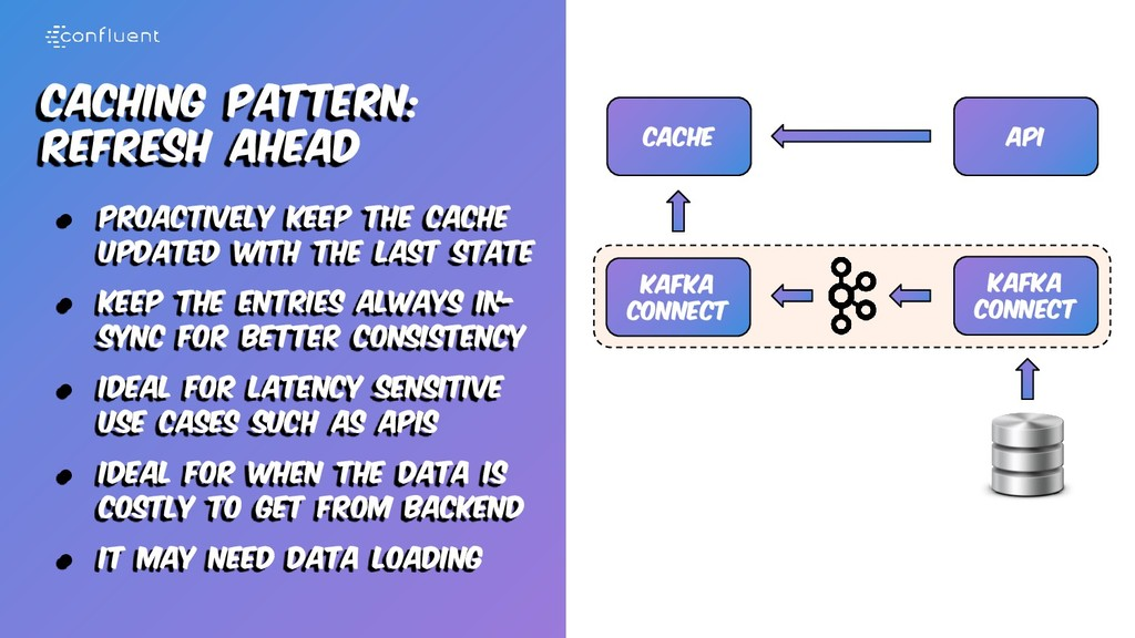 Caching pattern: refresh ahead ● Proactively ke...