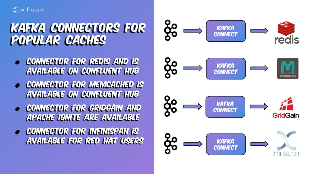 Kafka connectors for popular caches ● Connector...