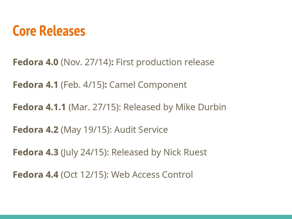Core Releases Fedora 4.0 (Nov. 27/14): First pr...