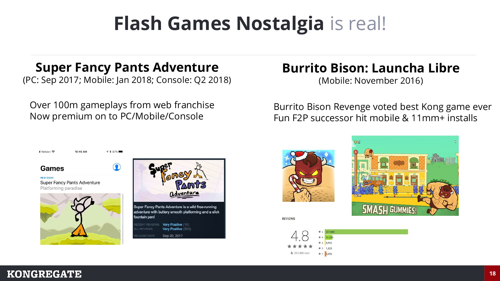 18 Flash Games Nostalgia is real! Super Fancy P...