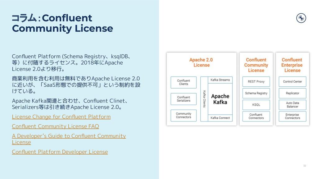 32 コラム:Confluent Community License Confluent Plat...