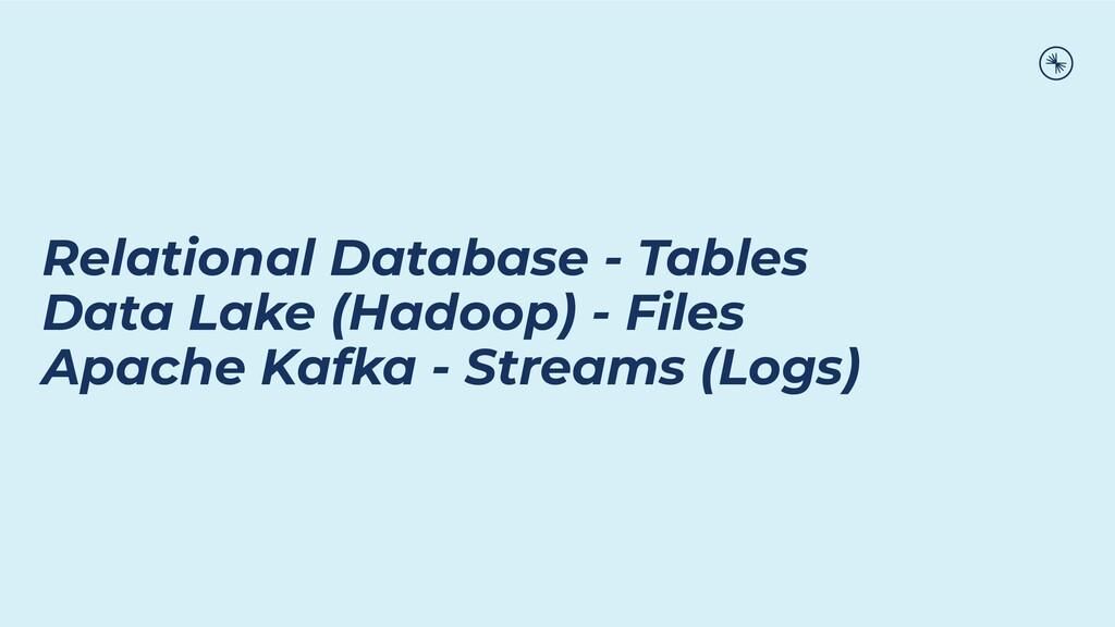 Relational Database - Tables Data Lake (Hadoop)...