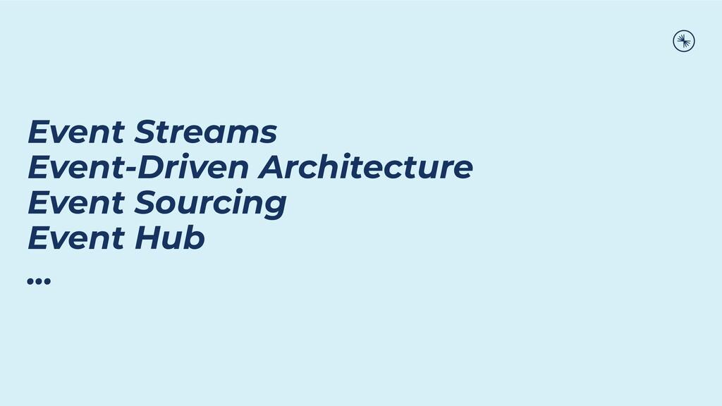 Event Streams Event-Driven Architecture Event S...
