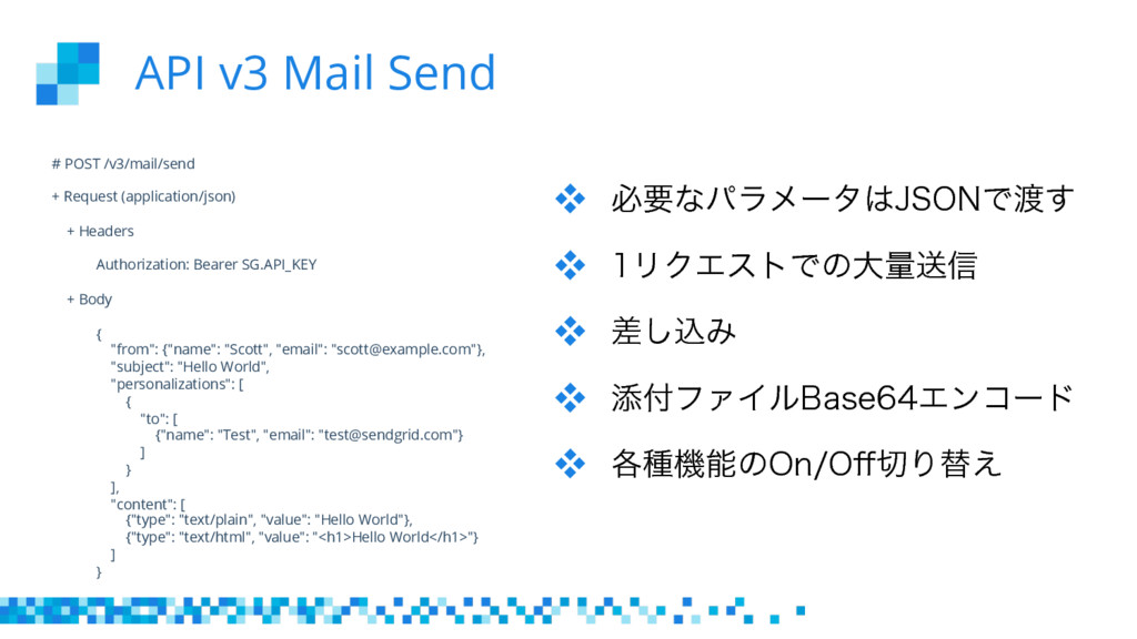 API v3 Mail Send  ඞཁͳύϥϝʔλ+40/Ͱ͢︎  ϦΫΤε...