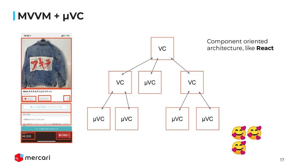 17 MVVM + μVC VC   VC μVC μVC μVC VC μVC μVC Co...