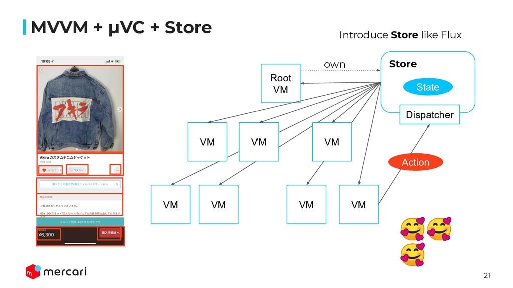 21 MVVM + μVC + Store Root VM   VM VM VM VM VM ...