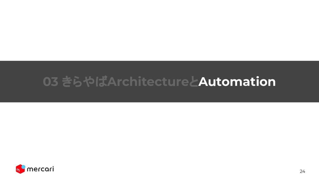 24 03 きらやばArchitectureとAutomation