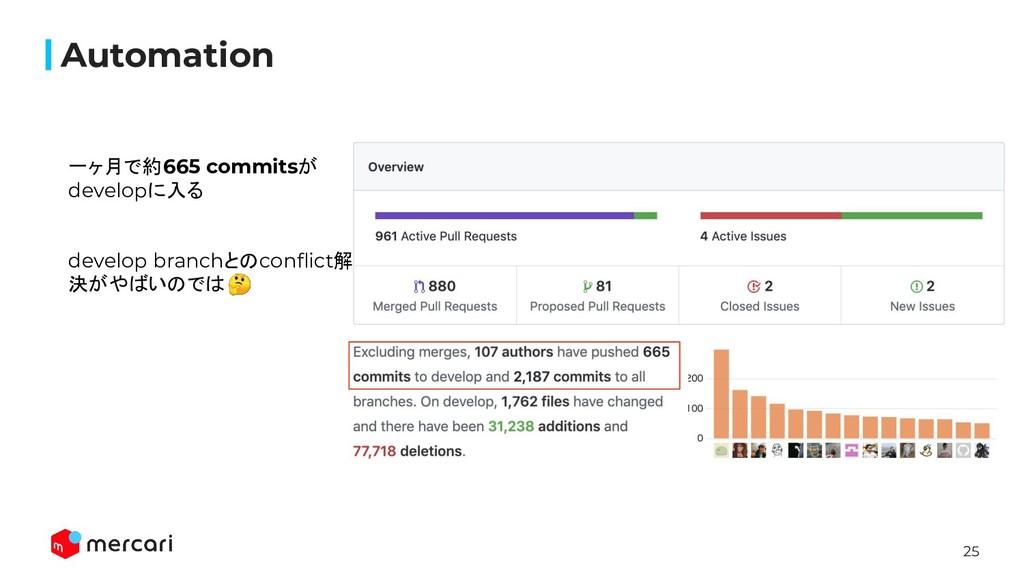 25 Automation 一ヶ月で約665 commitsが developに入る deve...