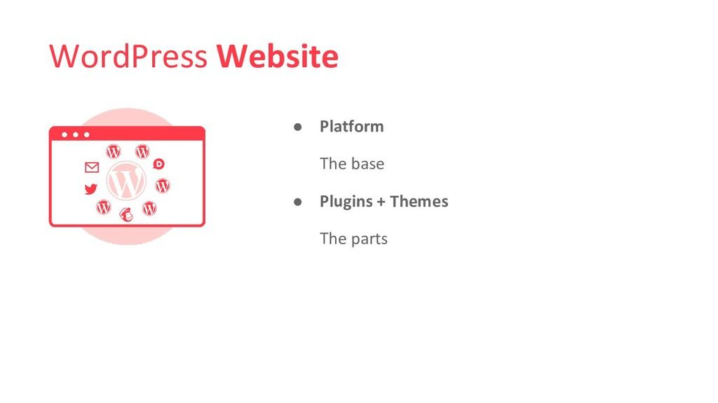 WordPress Website ● Platform The base ● Plugins...