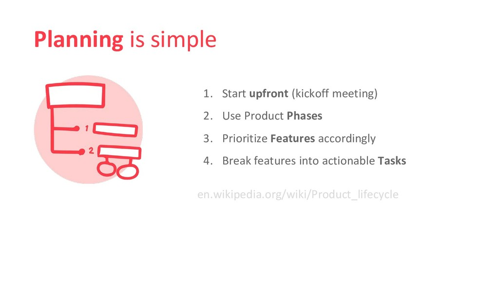 Planning is simple 1. Start upfront (kickoff me...