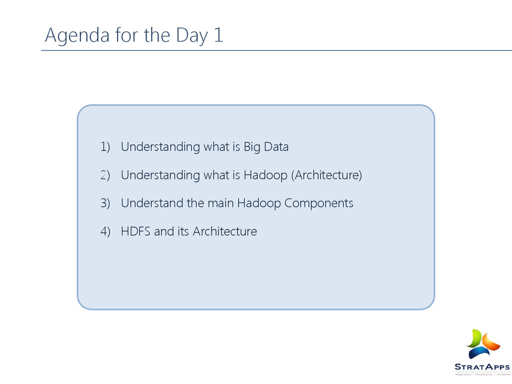 Agenda for the Day 1 1) Understanding what is B...