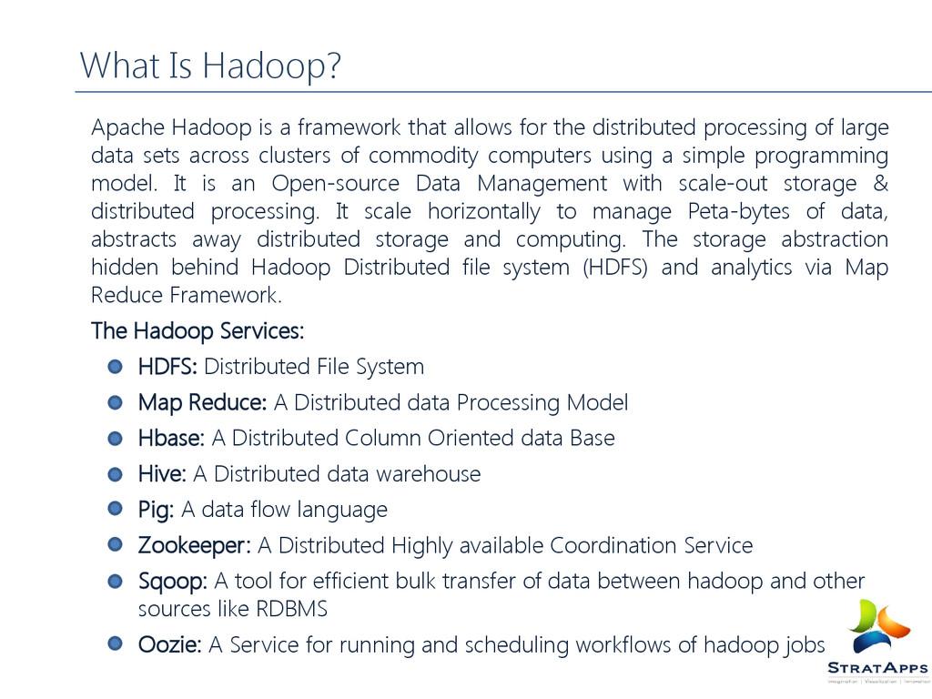 What Is Hadoop? Apache Hadoop is a framework th...