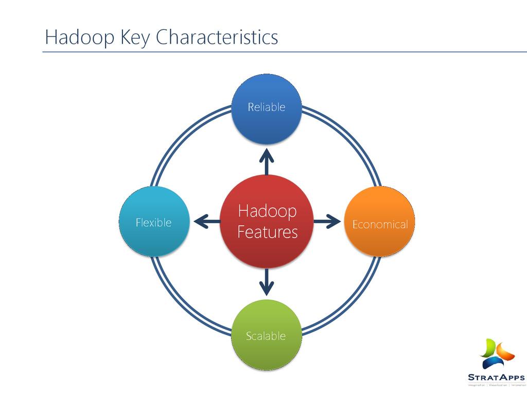 Hadoop Key Characteristics Reliable Flexible Sc...