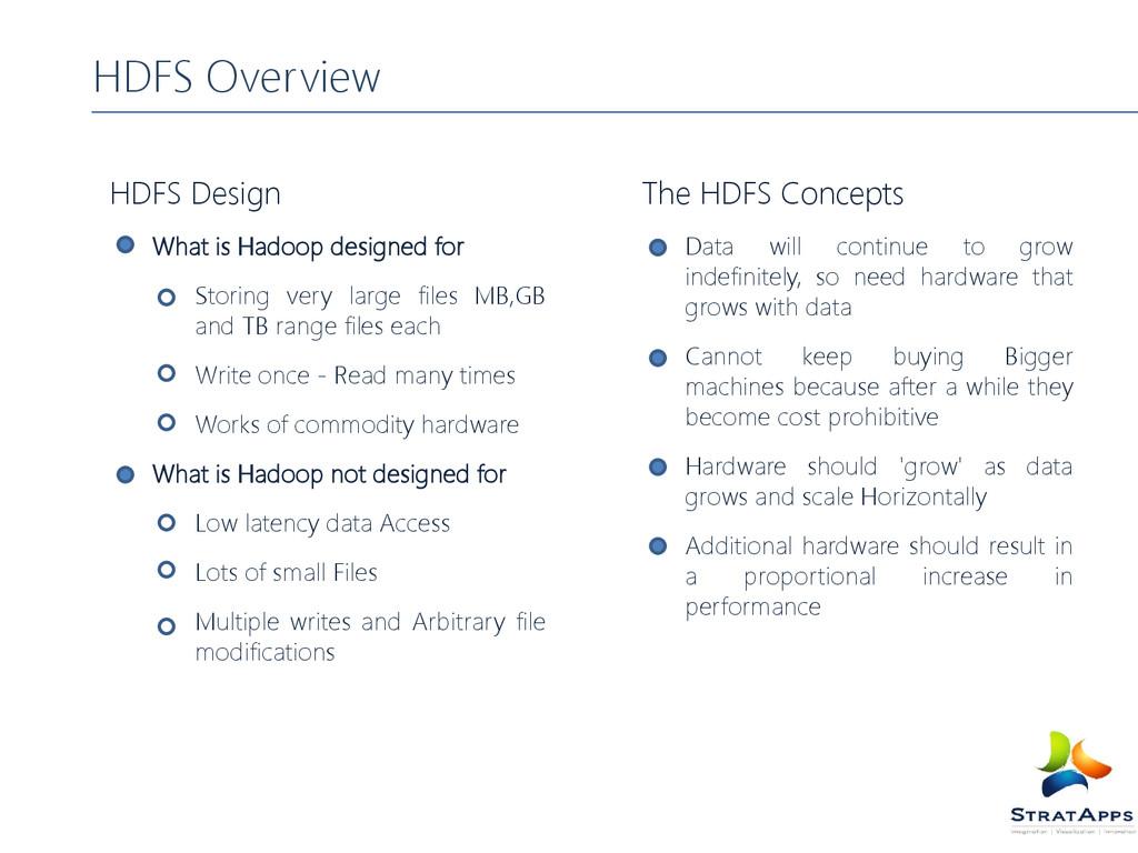 HDFS Overview HDFS Design What is Hadoop design...