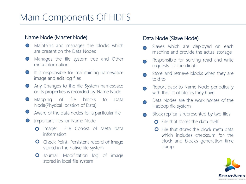 Main Components Of HDFS Name Node (Master Node)...