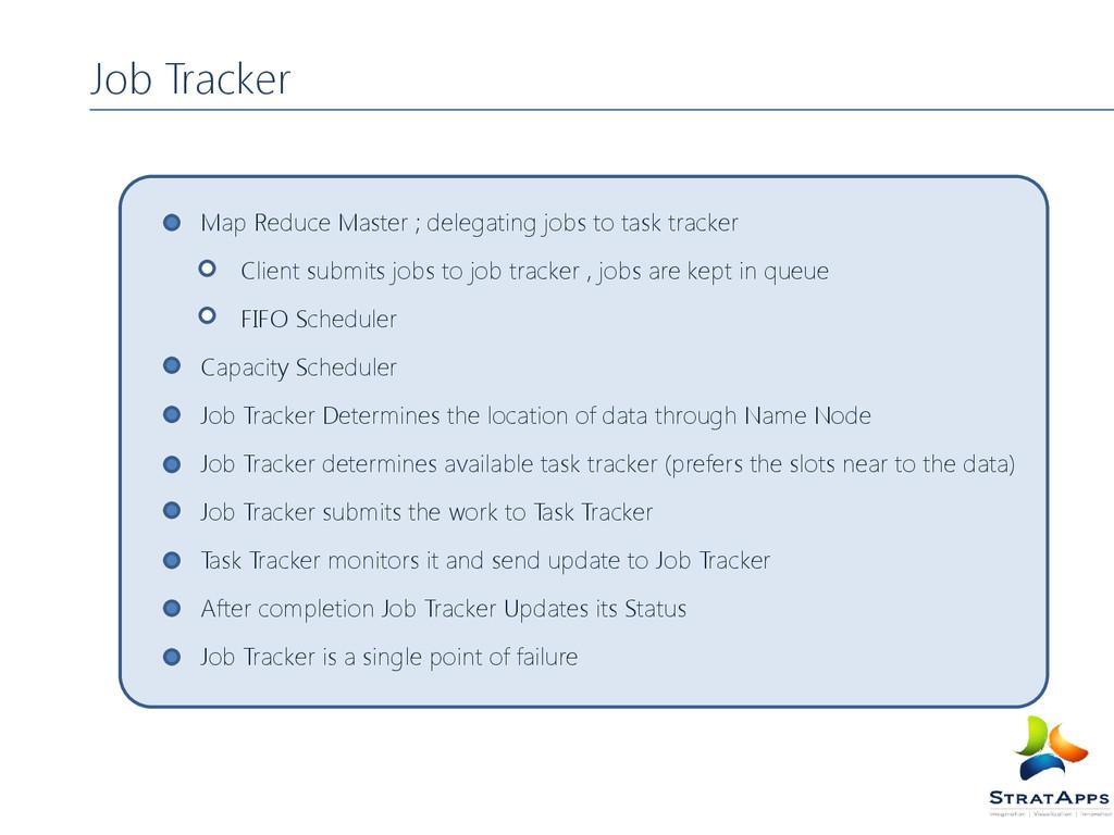 Job Tracker Map Reduce Master ; delegating jobs...