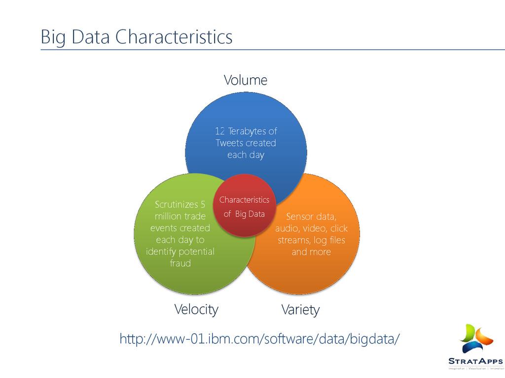 Big Data Characteristics http://www-01.ibm.com/...