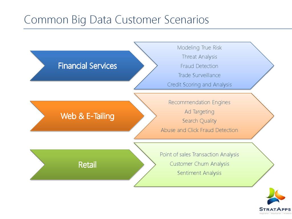 Common Big Data Customer Scenarios Financial Se...