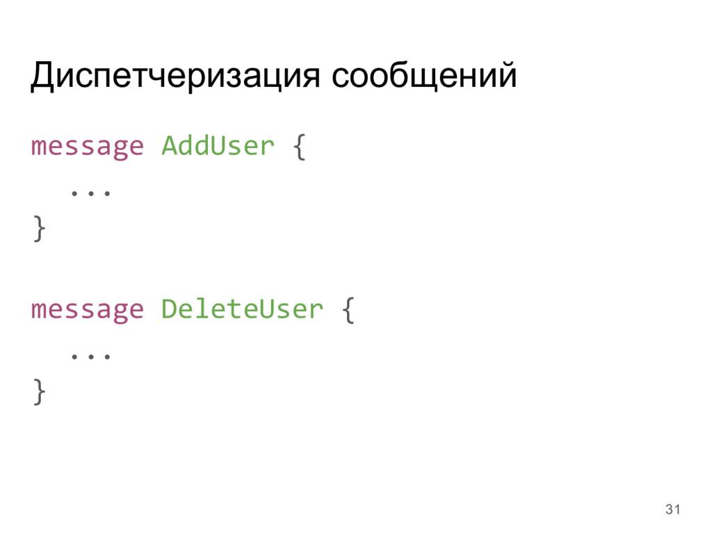 Диспетчеризация сообщений message AddUser { ......