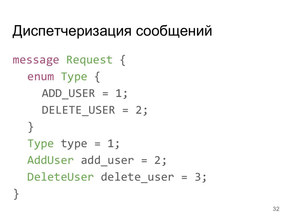 Диспетчеризация сообщений message Request { enu...