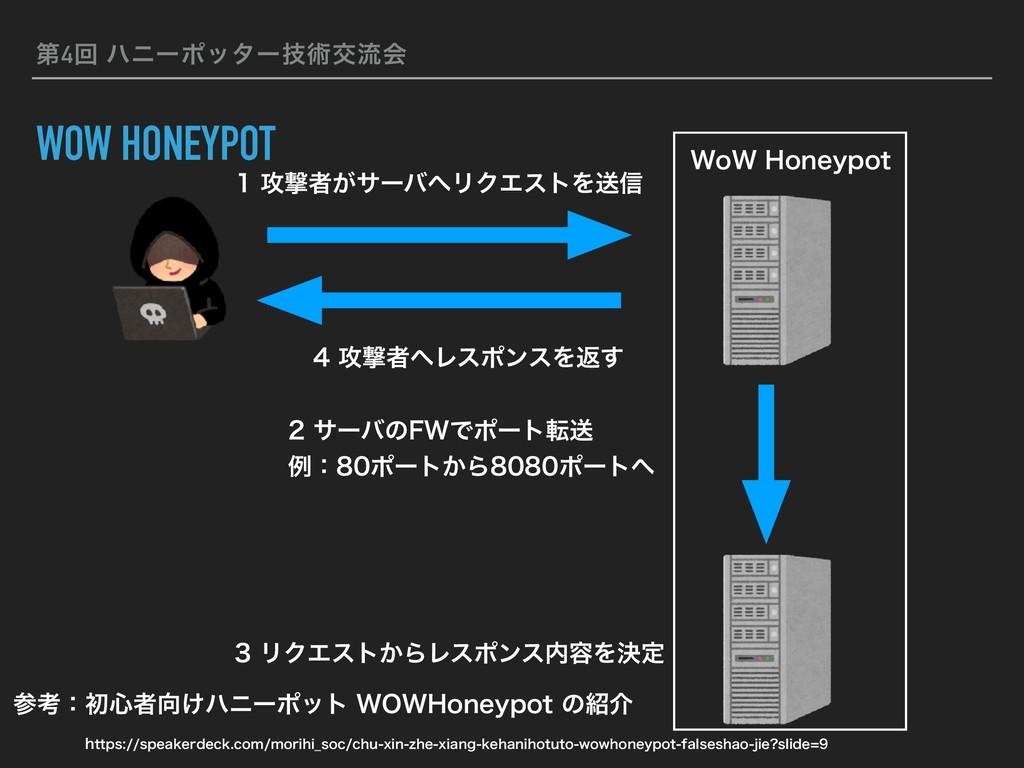 ୈ4ճ ϋχʔϙολʔٕज़ަྲྀձ WOW HONEYPOT ߈ܸऀ͕αʔόϦΫΤετΛૹ...