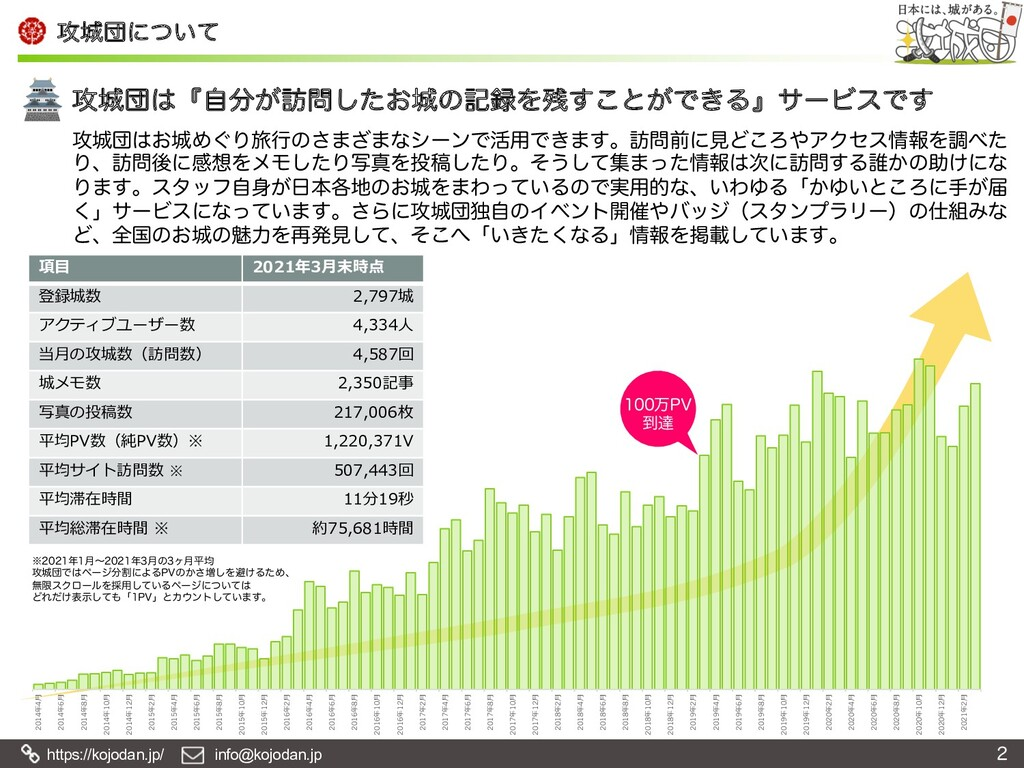 https://kojodan.jp/ info@kojodan.jp ˞݄ʙ...