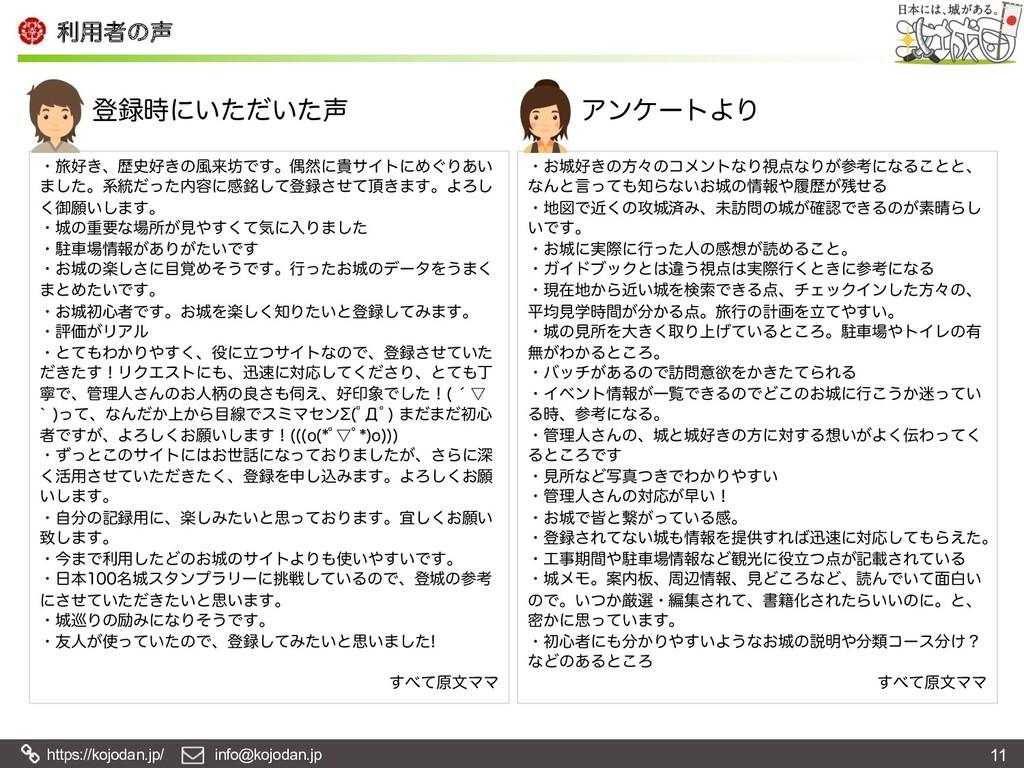 https://kojodan.jp/ info@kojodan.jp ར༻ऀͷ 11 ొ...