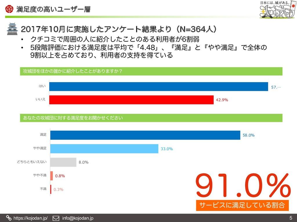 https://kojodan.jp/ info@kojodan.jp ຬͷߴ͍Ϣʔβʔ...