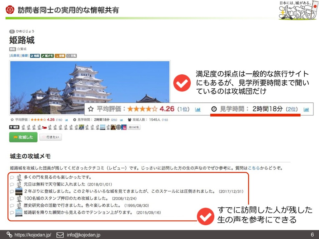 https://kojodan.jp/ info@kojodan.jp ๚ऀಉͷ࣮༻తͳ...