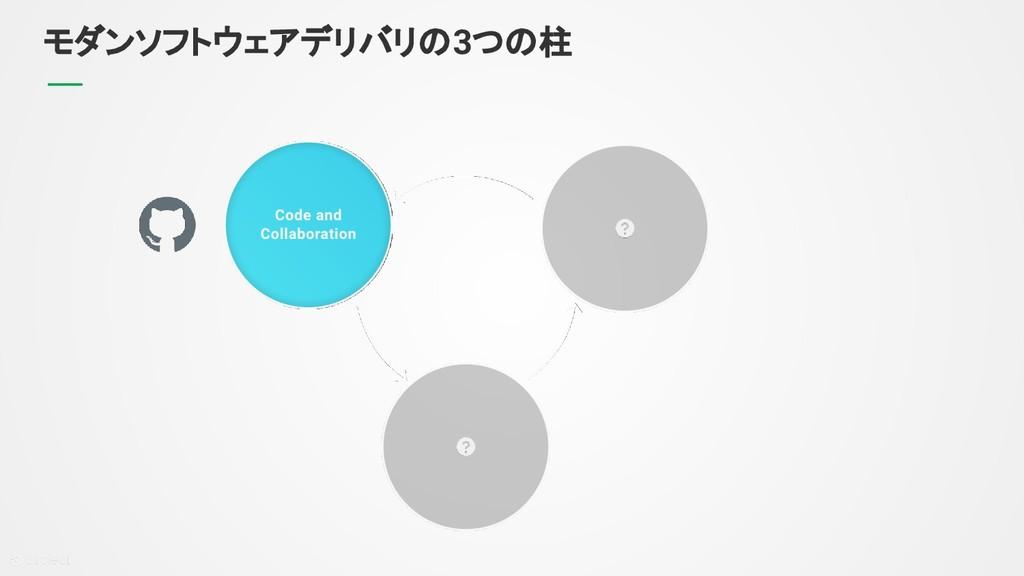 モダンソフトウェアデリバリの3つの柱