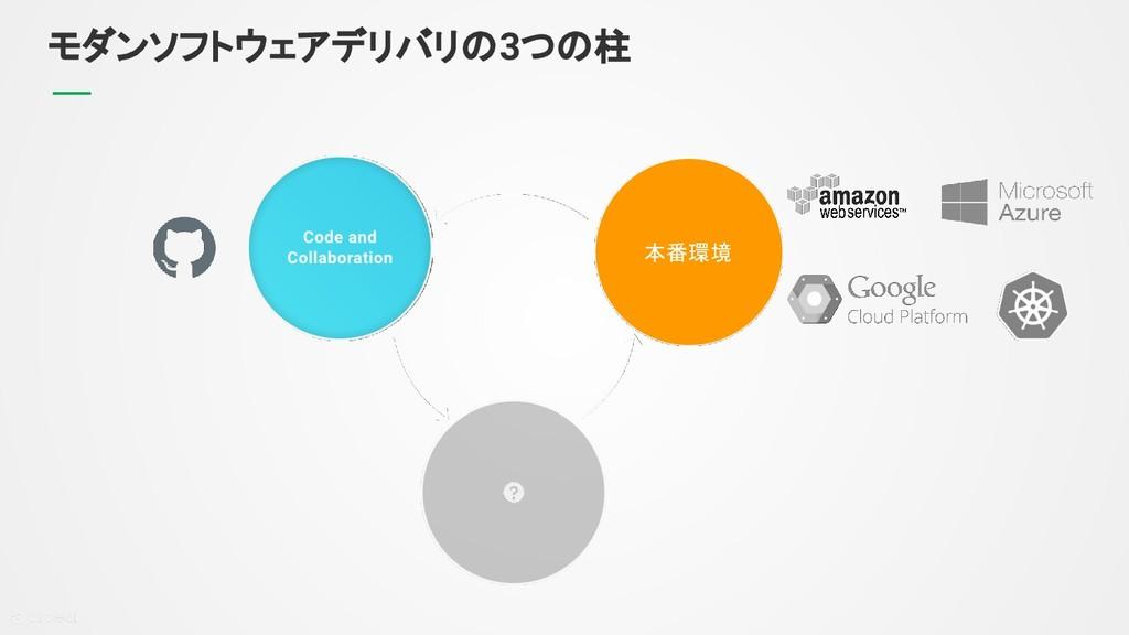 モダンソフトウェアデリバリの3つの柱 本番環境