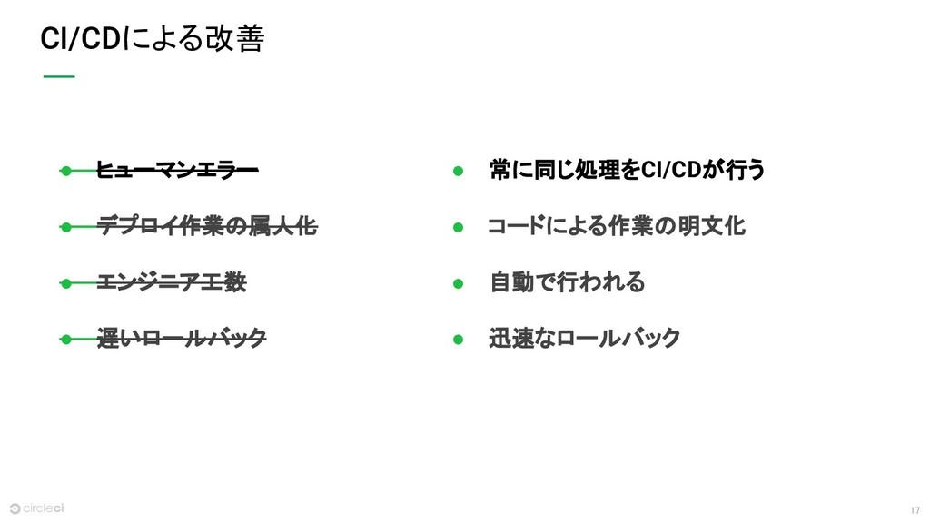 17 CI/CDによる改善 ● 常に同じ処理をCI/CDが行う ● コードによる作業の明文化 ...