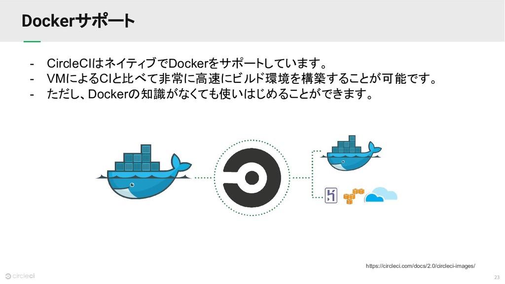 23 Dockerサポート - CircleCIはネイティブでDockerをサポートしています...