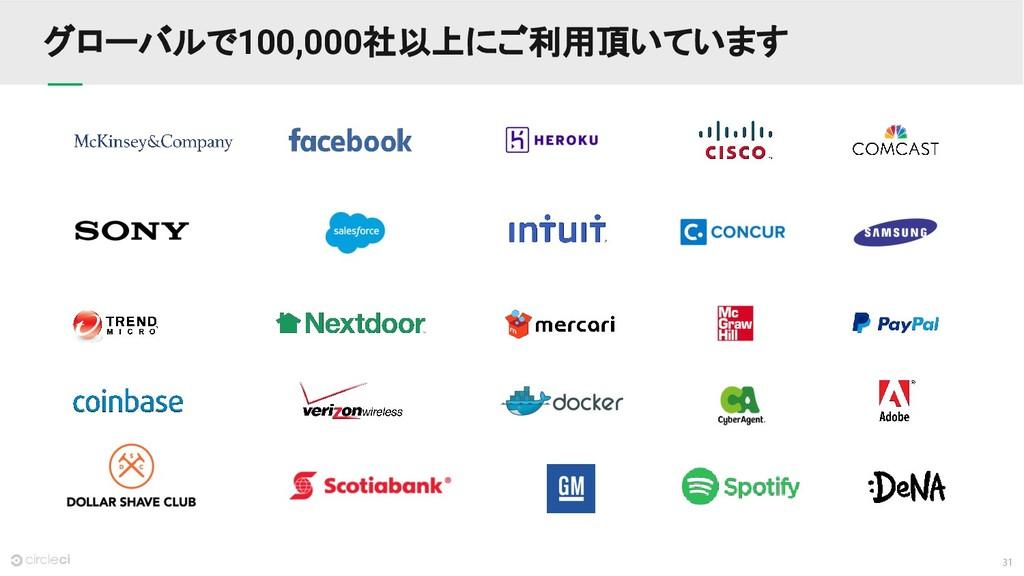 31 グローバルで100,000社以上にご利用頂いています