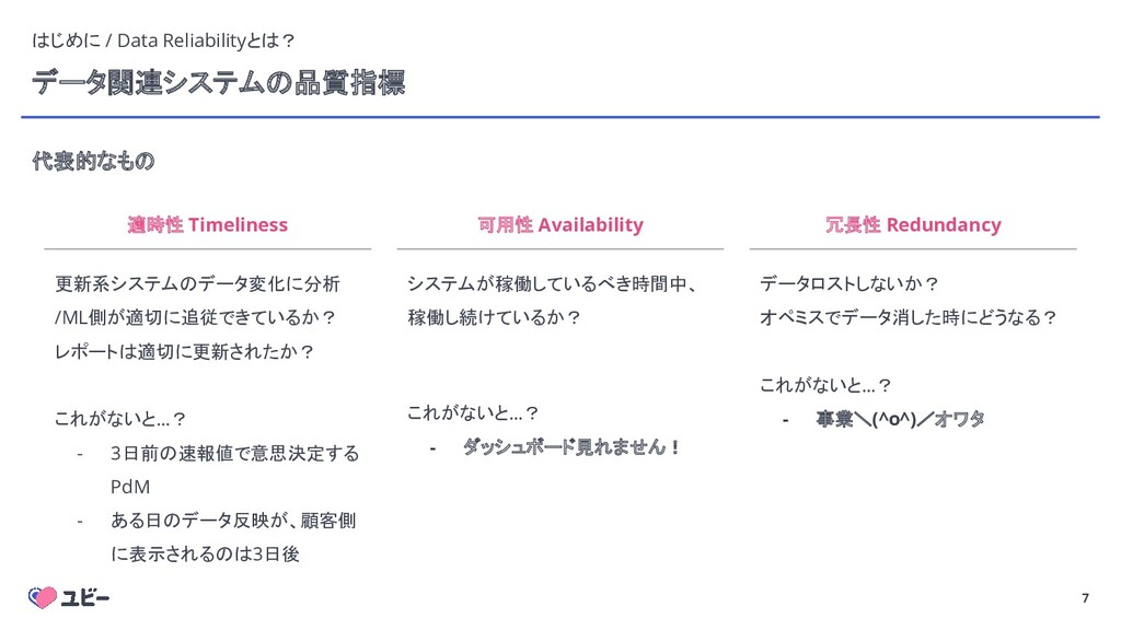 7 データ関連システムの品質指標 代表的なもの 7 適時性 Timeliness 更新系システ...